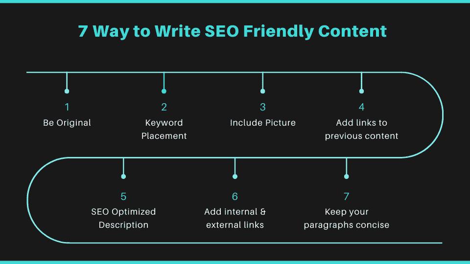 7 ways to write SEO friendly Content